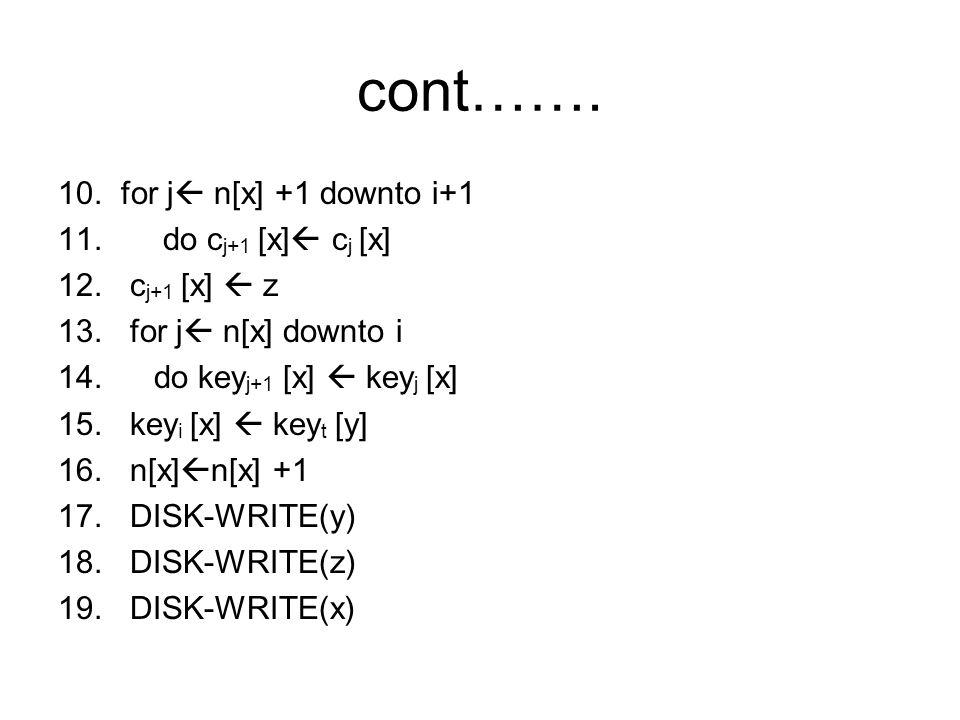 cont……. for j n[x] +1 downto i+1 do cj+1 [x] cj [x] cj+1 [x]  z